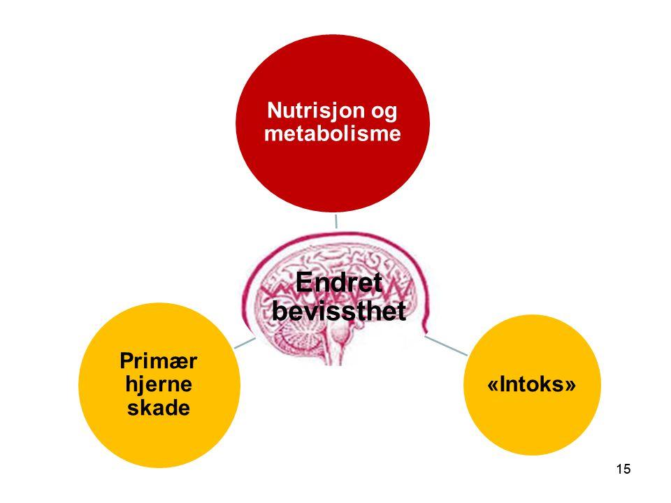 15 Endret bevissthet Nutrisjon og metabolisme «Intoks» Primær hjerne skade
