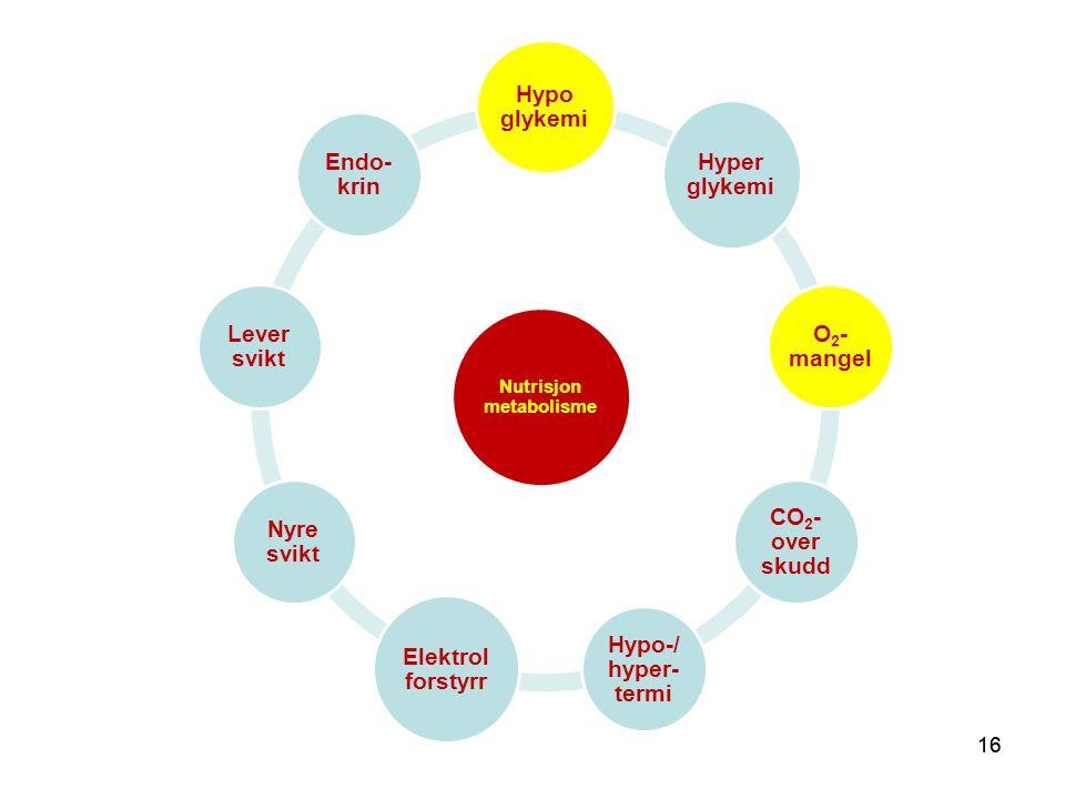 16 Nutrisjon metabolisme Hypo glykemi Hyper glykemi O2- mangel CO2- over skudd Hypo-/ hyper- termi Elektrol forstyrr Nyre svikt Lever svikt Endo- krin