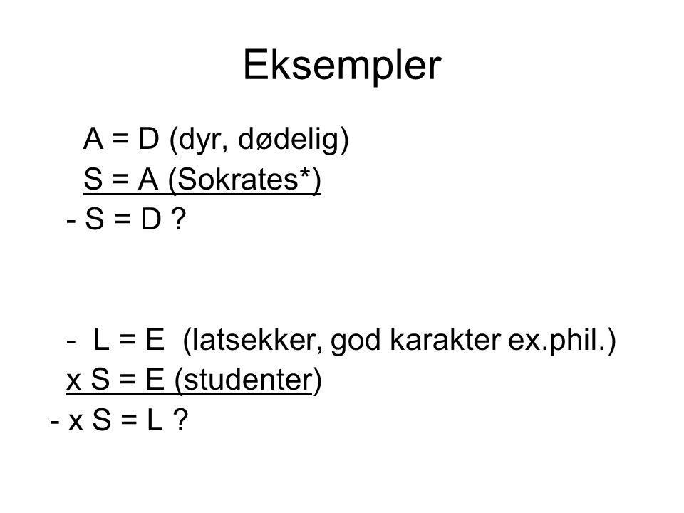 Eksempler A = D (dyr, dødelig) S = A (Sokrates*) - S = D ? - L = E (latsekker, god karakter ex.phil.) x S = E (studenter) - x S = L ?