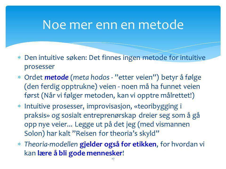  Den intuitive søken: Det finnes ingen metode for intuitive prosesser  Ordet metode (meta hodos - etter veien ) betyr å følge (den ferdig opptrukne) veien - noen må ha funnet veien først (Når vi følger metoden, kan vi opptre målrettet!)  Intuitive prosesser, improvisasjon, «teoribygging i praksis» og sosialt entreprenørskap dreier seg som å gå opp nye veier...