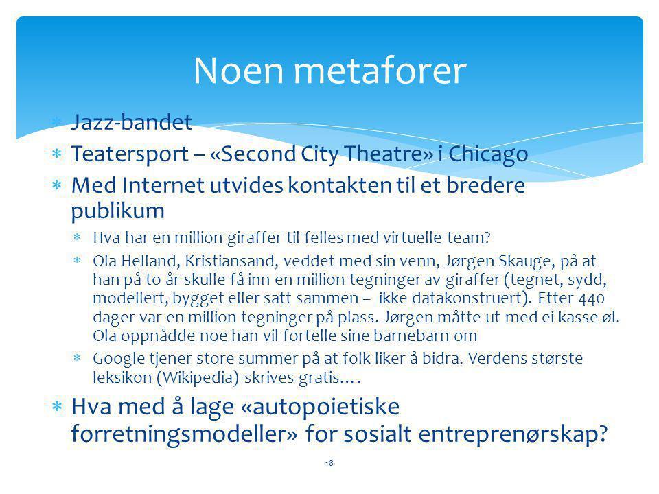  Jazz-bandet  Teatersport – «Second City Theatre» i Chicago  Med Internet utvides kontakten til et bredere publikum  Hva har en million giraffer t