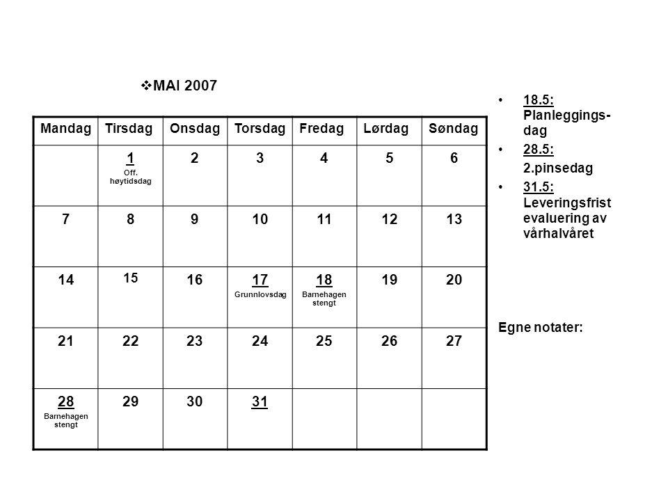 MAI 2007 •18.5: Planleggings- dag •28.5: 2.pinsedag •31.5: Leveringsfrist evaluering av vårhalvåret Egne notater: MandagTirsdagOnsdagTorsdagFredagLø