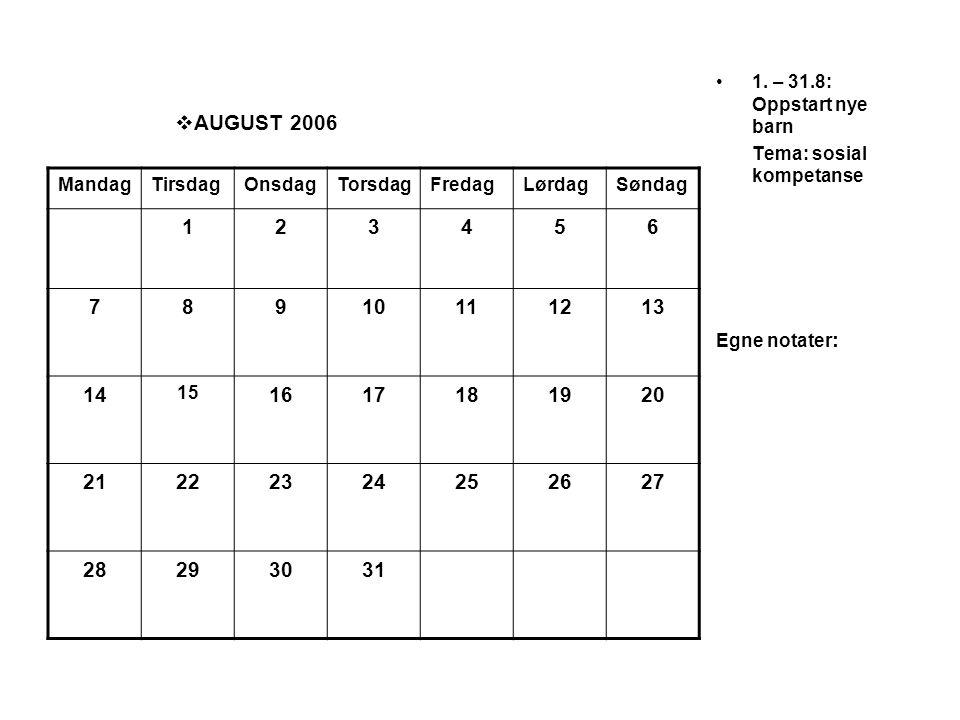  AUGUST 2006 •1. – 31.8: Oppstart nye barn Tema: sosial kompetanse Egne notater : MandagTirsdagOnsdagTorsdagFredagLørdagSøndag 123456 78910111213 14