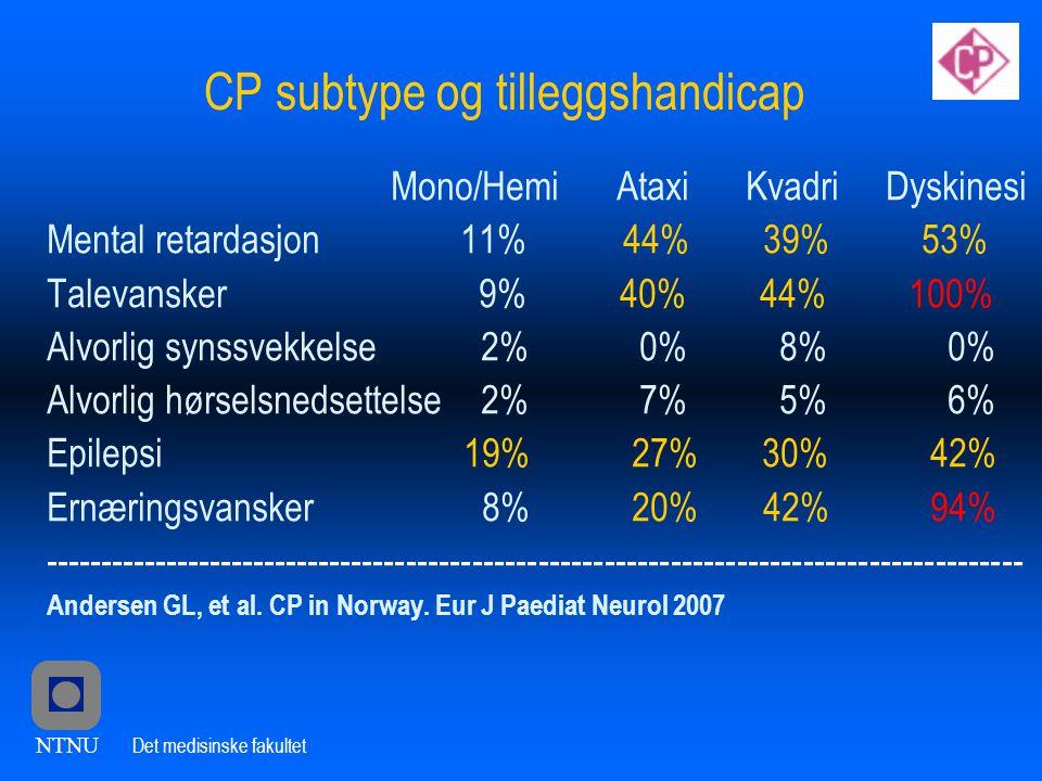 NTNU Det medisinske fakultet CP subtype og tilleggshandicap Mono/Hemi Ataxi Kvadri Dyskinesi Mental retardasjon 11% 44% 39% 53% Talevansker 9% 40% 44% 100% Alvorlig synssvekkelse 2% 0% 8% 0% Alvorlig hørselsnedsettelse 2% 7% 5% 6% Epilepsi19% 27% 30% 42% Ernæringsvansker 8% 20% 42% 94% ----------------------------------------------------------------------------------------- Andersen GL, et al.