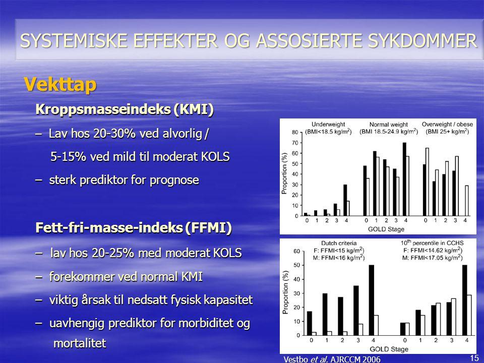 15 Vekttap Kroppsmasseindeks (KMI) – Lav hos 20-30% ved alvorlig / 5-15% ved mild til moderat KOLS 5-15% ved mild til moderat KOLS – sterk prediktor f