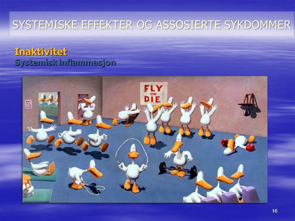 16 SYSTEMISKE EFFEKTER OG ASSOSIERTE SYKDOMMER Inaktivitet Systemisk inflammasjon