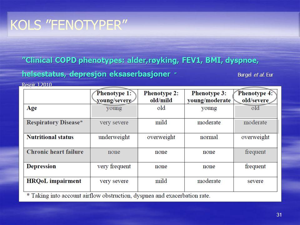 """KOLS """"FENOTYPER"""" """"Clinical COPD phenotypes: alder,røyking, FEV1, BMI, dyspnoe, helsestatus, depresjon eksaserbasjoner """" Burgel et al. Eur Respir J 201"""