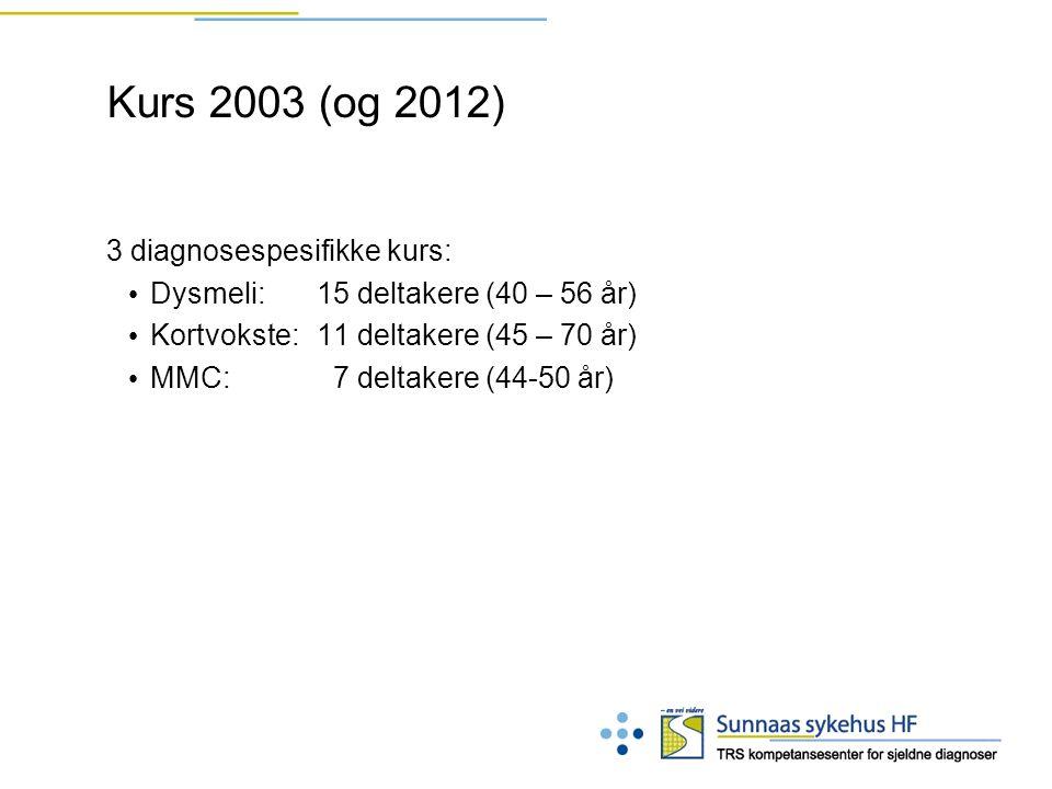 Kurs 2003 (og 2012) 3 diagnosespesifikke kurs: • Dysmeli: 15 deltakere (40 – 56 år) • Kortvokste: 11 deltakere (45 – 70 år) • MMC: 7 deltakere (44-50
