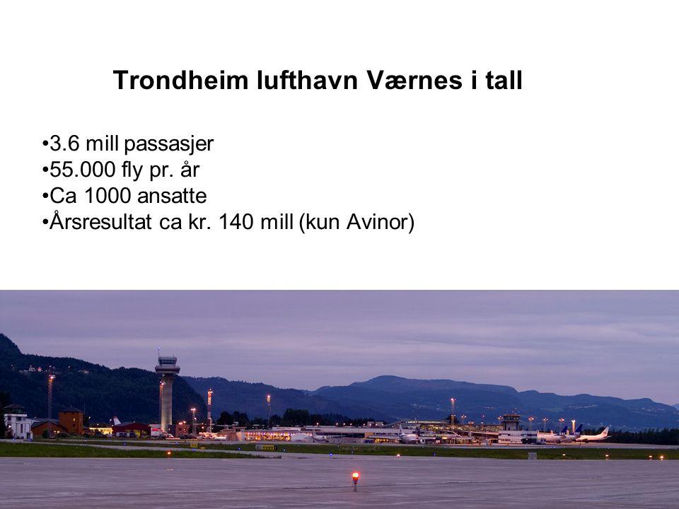 Trondheim lufthavn Værnes i tall •3.6 mill passasjer •55.000 fly pr. år •Ca 1000 ansatte •Årsresultat ca kr. 140 mill (kun Avinor)