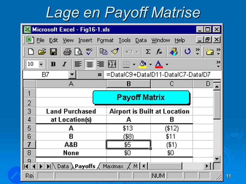 Lage en Payoff Matrise LOG350 Operasjonsanalyse11 Rasmus Rasmussen