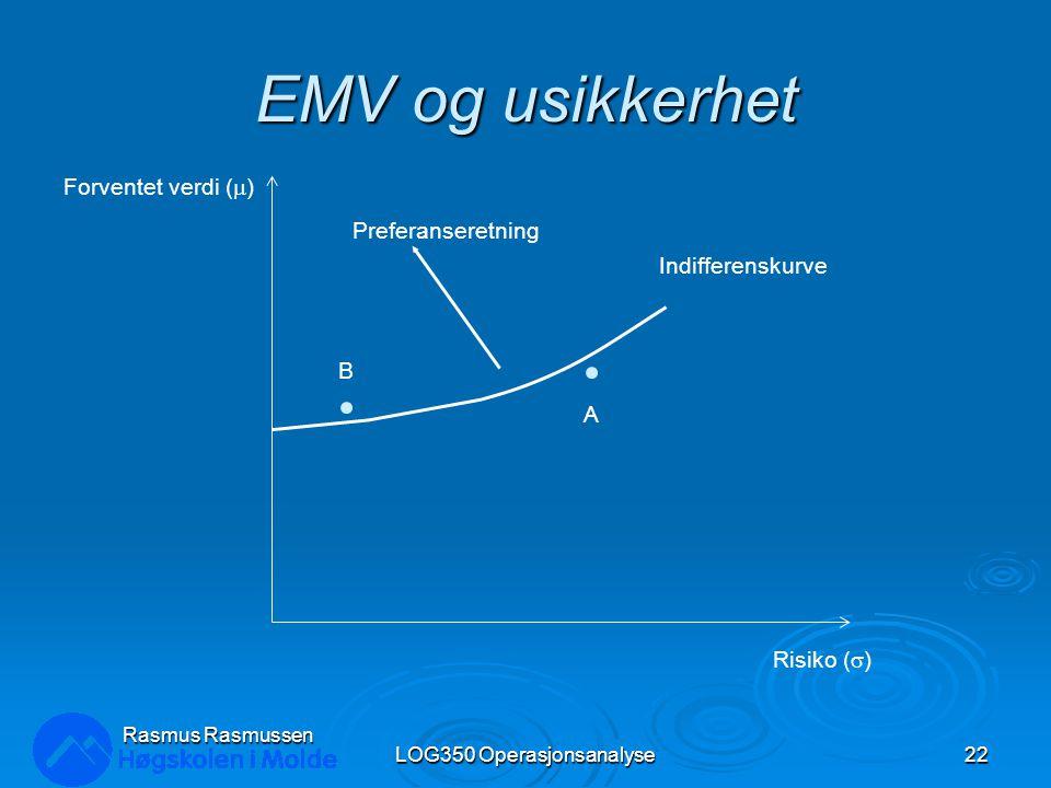 EMV og usikkerhet LOG350 Operasjonsanalyse22 Rasmus Rasmussen Forventet verdi (  ) Risiko (  ) Indifferenskurve B A Preferanseretning