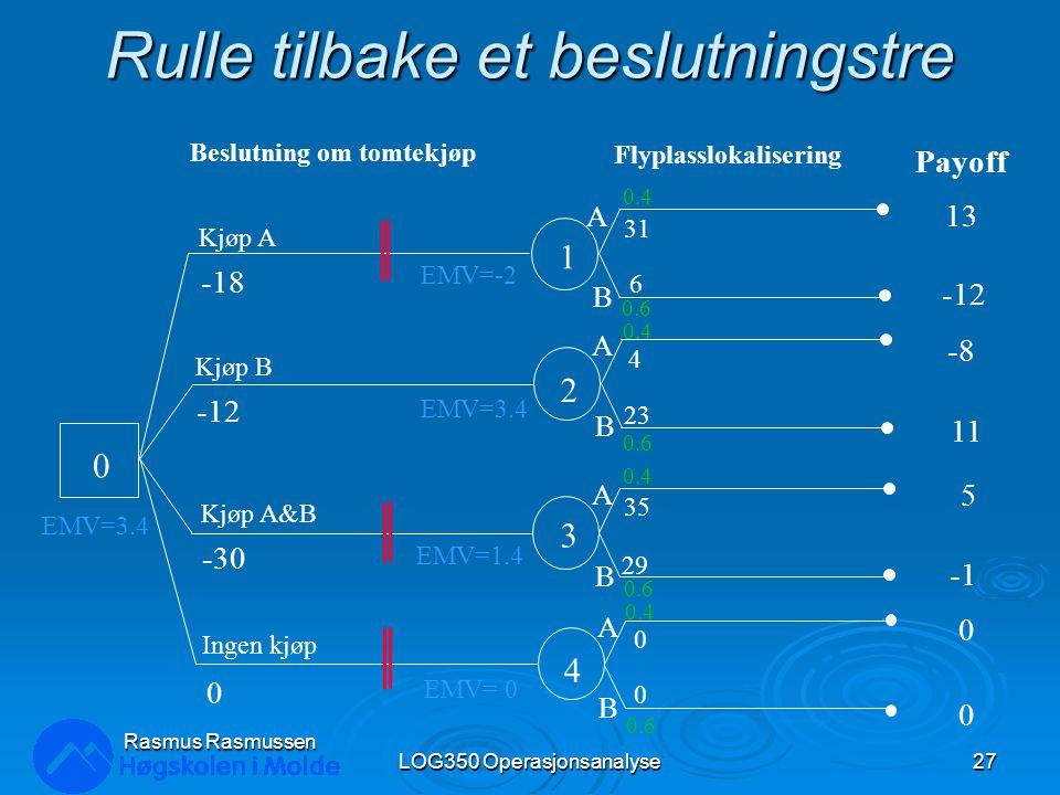 Rulle tilbake et beslutningstre LOG350 Operasjonsanalyse27 Rasmus Rasmussen 0 1 2 3 4 Kjøp A -18 Kjøp B -12 Kjøp A&B -30 Ingen kjøp 0 Beslutning om to