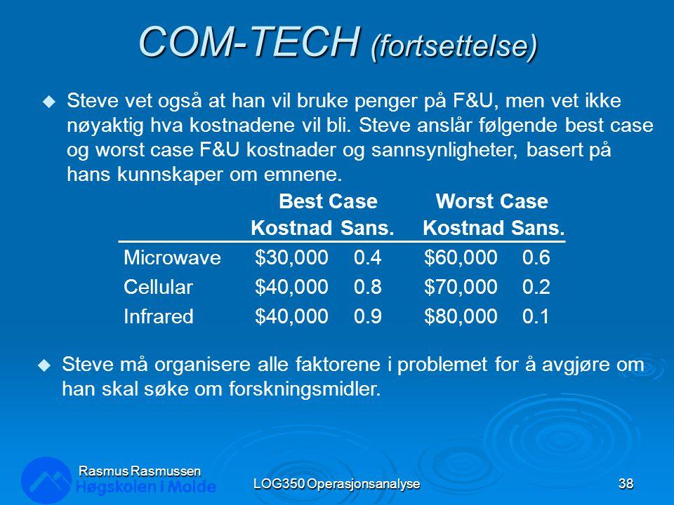 COM-TECH (fortsettelse) LOG350 Operasjonsanalyse38 Rasmus Rasmussen u Steve må organisere alle faktorene i problemet for å avgjøre om han skal søke om
