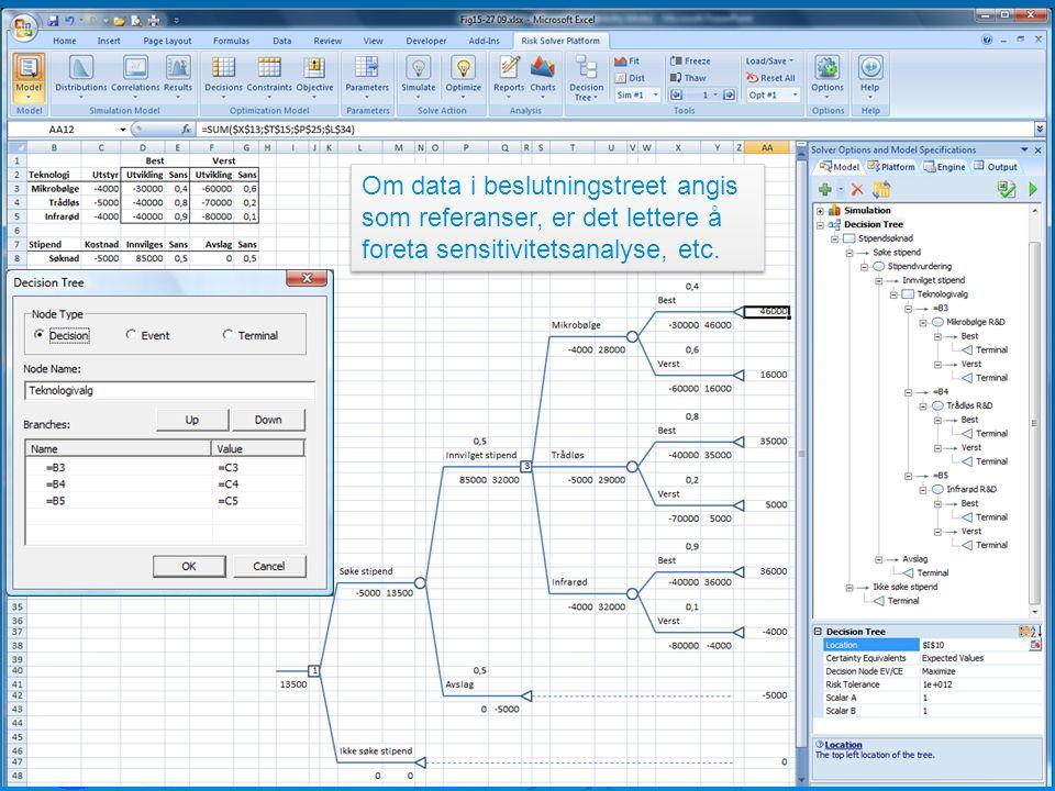 Søknad om forskningsmidler LOG350 Operasjonsanalyse39 Rasmus Rasmussen Om data i beslutningstreet angis som referanser, er det lettere å foreta sensit