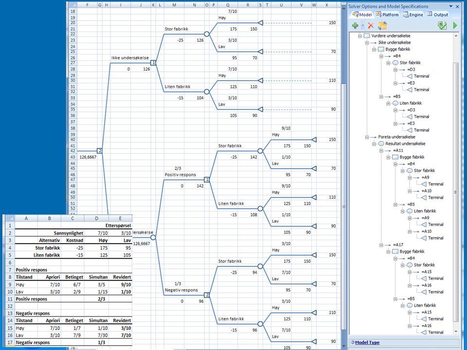 Tilleggsinformasjon LOG350 Operasjonsanalyse52 Rasmus Rasmussen