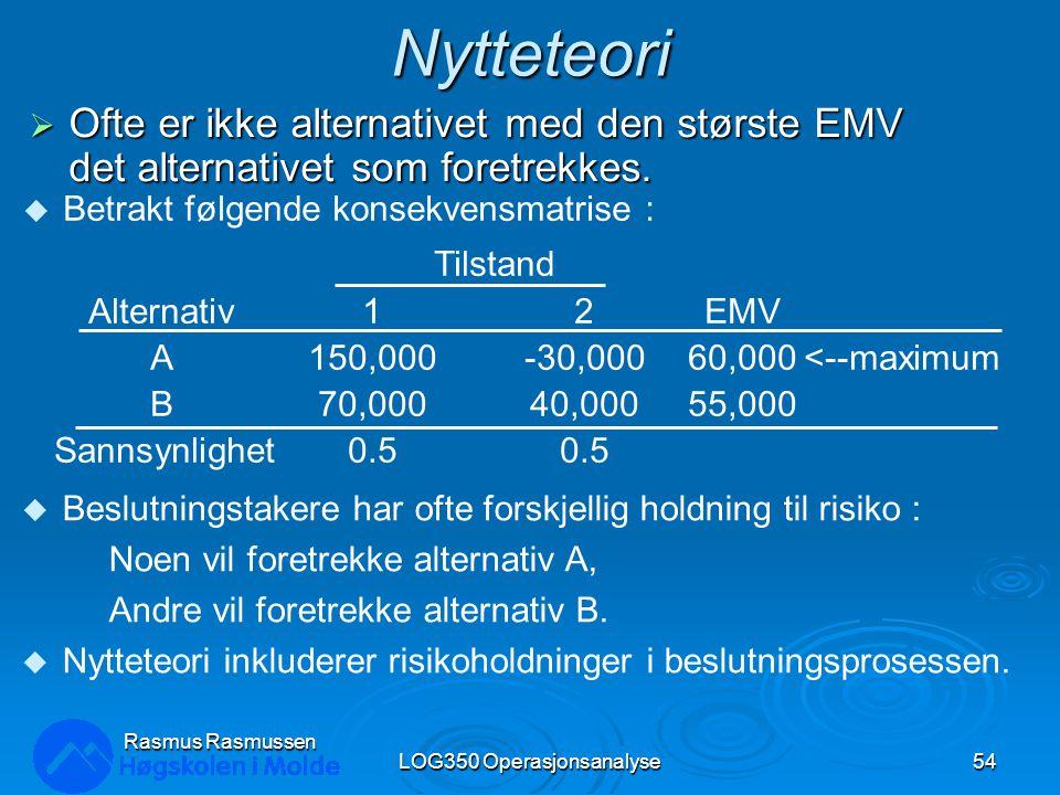 Nytteteori  Ofte er ikke alternativet med den største EMV det alternativet som foretrekkes. LOG350 Operasjonsanalyse54 Rasmus Rasmussen u Betrakt føl