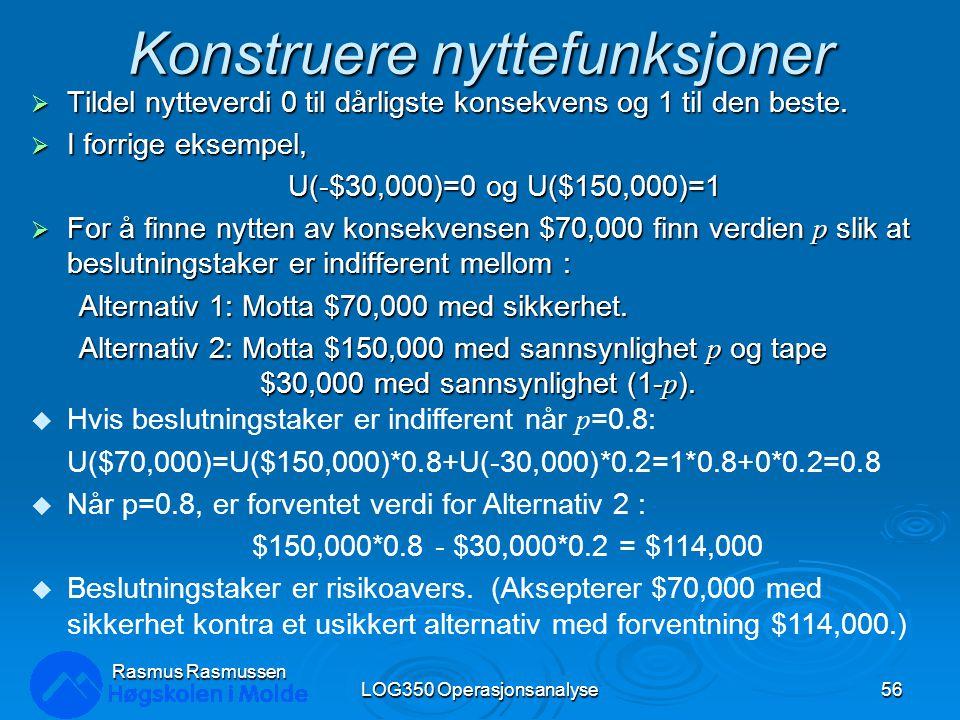 Konstruere nyttefunksjoner  Tildel nytteverdi 0 til dårligste konsekvens og 1 til den beste.  I forrige eksempel, U(-$30,000)=0 og U($150,000)=1  F