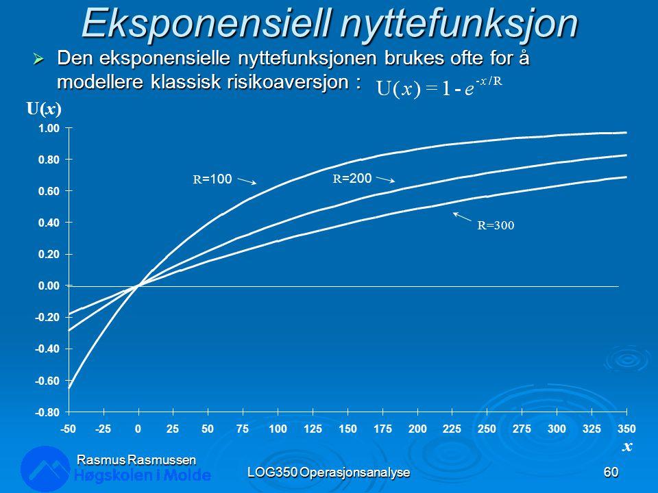 Eksponensiell nyttefunksjon  Den eksponensielle nyttefunksjonen brukes ofte for å modellere klassisk risikoaversjon : LOG350 Operasjonsanalyse60 Rasm