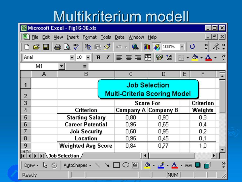Multikriterium modell LOG350 Operasjonsanalyse66 Rasmus Rasmussen