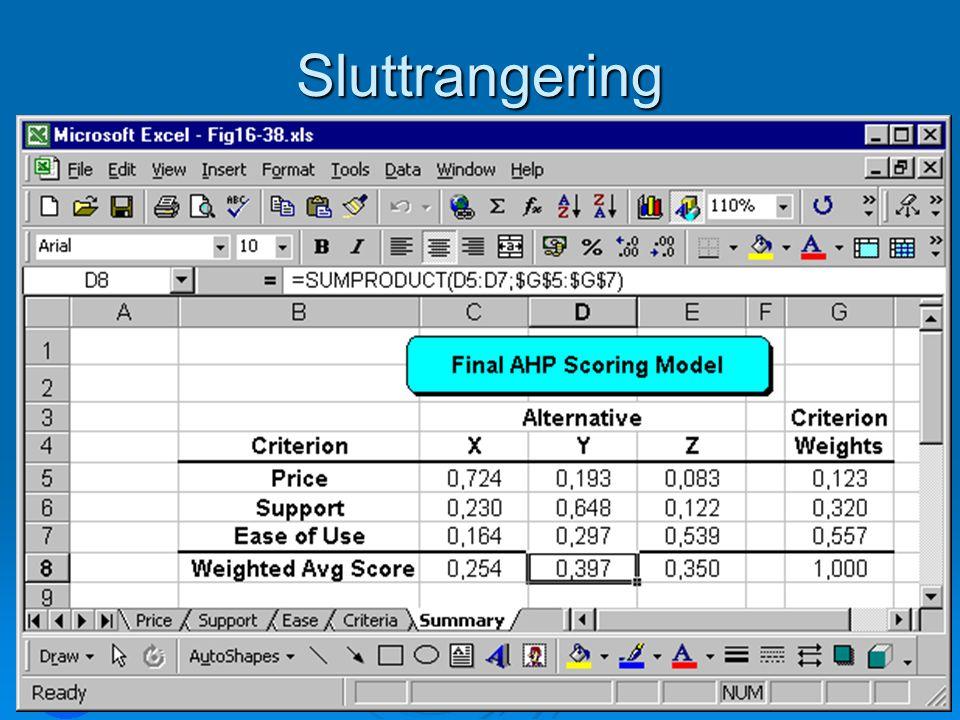 Sluttrangering LOG350 Operasjonsanalyse74 Rasmus Rasmussen