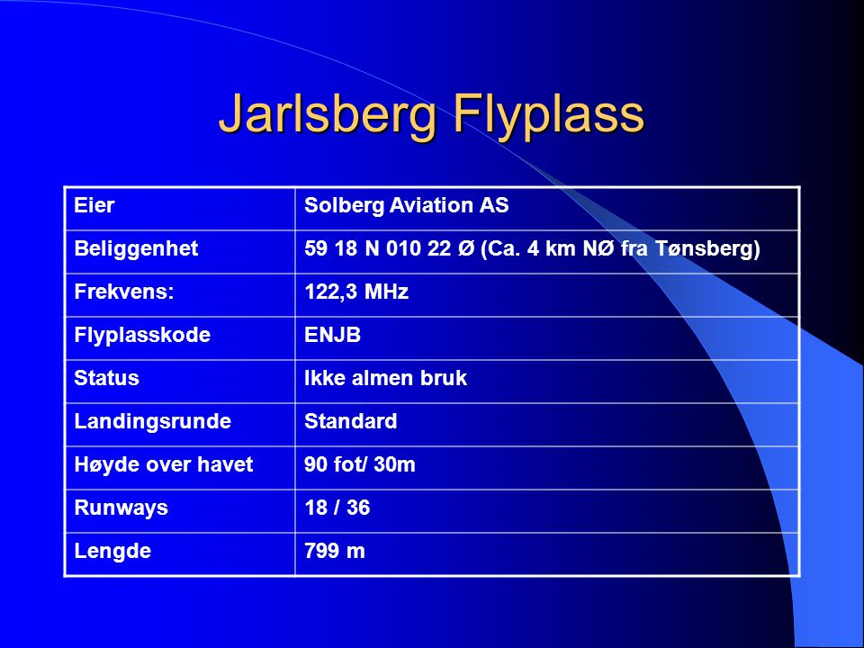 Jarlsberg Flyplass EierSolberg Aviation AS Beliggenhet59 18 N 010 22 Ø (Ca. 4 km NØ fra Tønsberg) Frekvens:122,3 MHz FlyplasskodeENJB StatusIkke almen