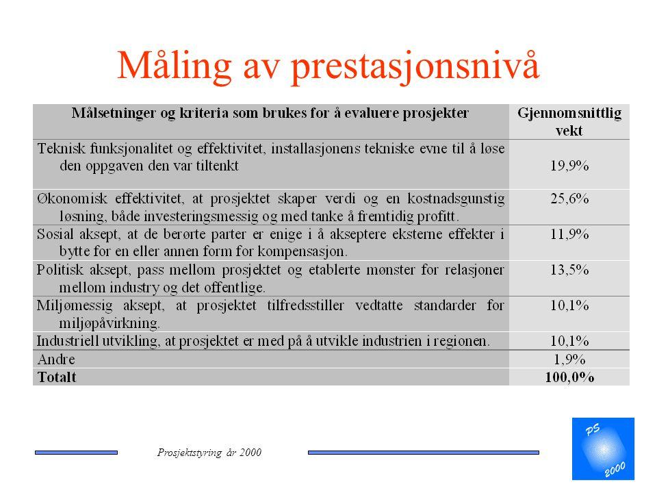 Prosjektstyring år 2000 Måling av prestasjonsnivå