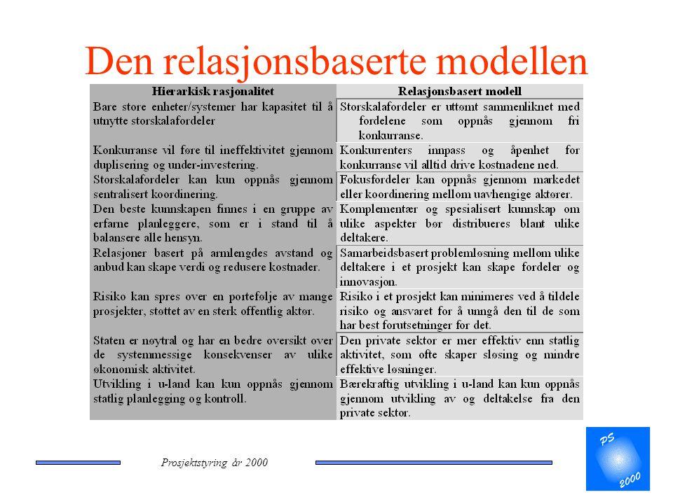Prosjektstyring år 2000 Den relasjonsbaserte modellen