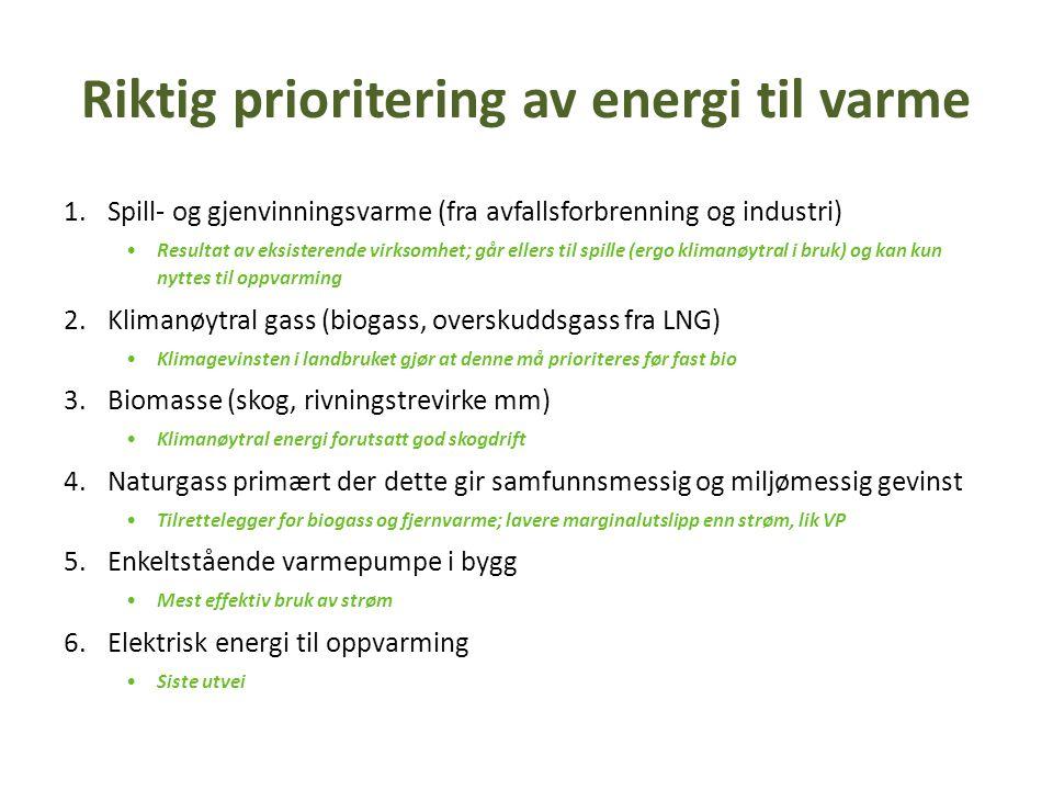 Riktig prioritering av energi til varme 1.Spill- og gjenvinningsvarme (fra avfallsforbrenning og industri) •Resultat av eksisterende virksomhet; går e