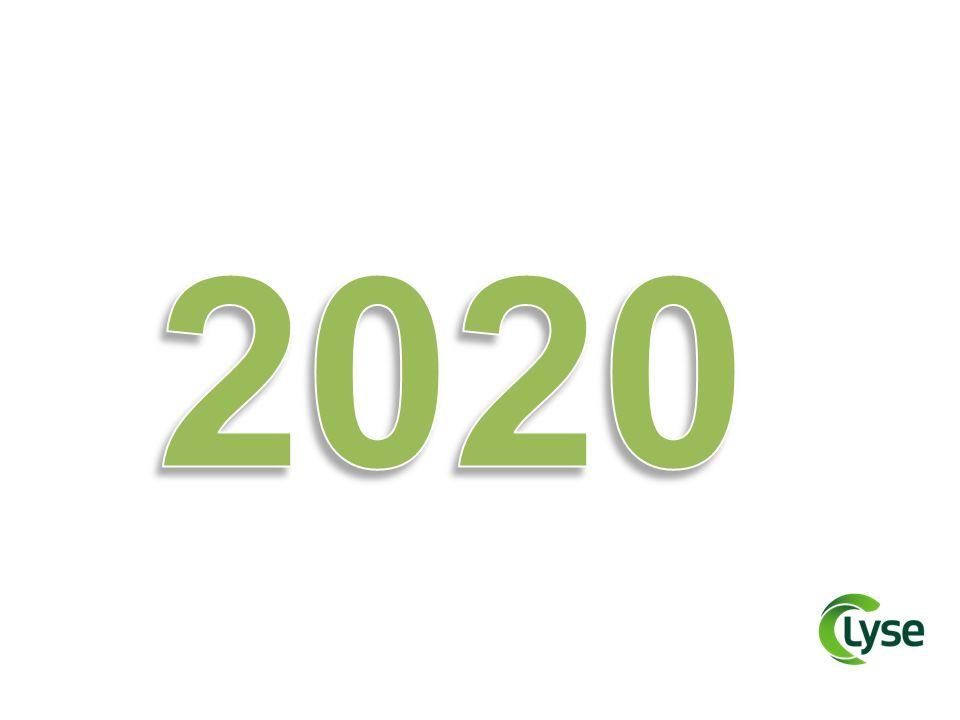 Mål for 2020 Basert på energiressurser og grovt estimert kundegrunnlag •Klimanøytral gass innen 2020 •Gass: 900 GWh klimanøytral gass –Transport: 300 GWh •Oppnåelse forutsetter –tilfredsstillende bedriftsøkonomisk lønnsomhet –tilrettelegging fra lokale og sentrale myndigheter Gasskilde Volum (GWh) Biogass husdyrgjødsel300 Klimanøytralisert naturgass300 Biogass andre kilder 50 SNJ 50 Spillgass LNG 1150 Spillgass LNG 2 50 Totalt900