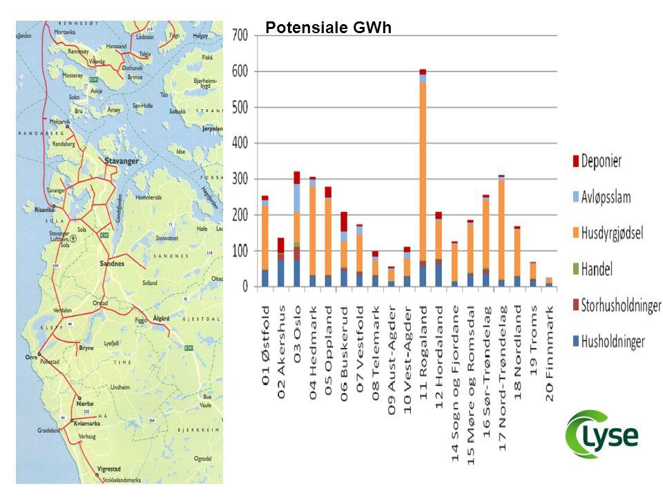 Biogass •Klimanøytral •Lokalprodusert •Fornybar •Kortreist