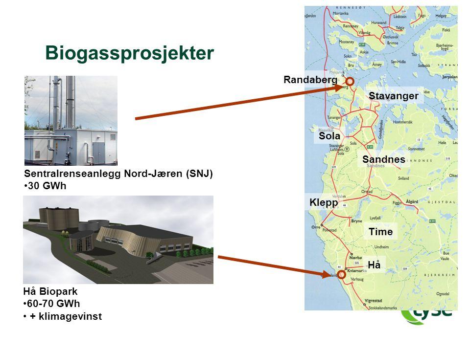 Biogassprosjekter Stavanger Sandnes Sola Klepp Time Hå Randaberg Sentralrenseanlegg Nord-Jæren (SNJ) •30 GWh Hå Biopark •60-70 GWh • + klimagevinst