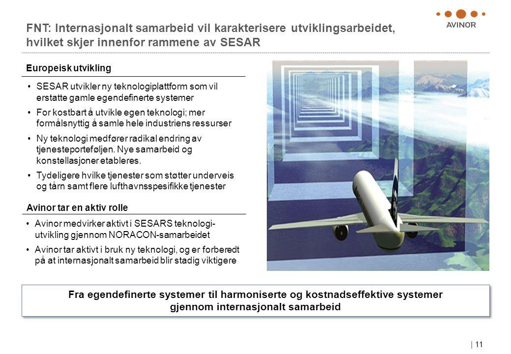 | 11 •Avinor medvirker aktivt i SESARS teknologi- utvikling gjennom NORACON-samarbeidet •Avinor tar aktivt i bruk ny teknologi, og er forberedt på at internasjonalt samarbeid blir stadig viktigere FNT: Internasjonalt samarbeid vil karakterisere utviklingsarbeidet, hvilket skjer innenfor rammene av SESAR •SESAR utvikler ny teknologiplattform som vil erstatte gamle egendefinerte systemer •For kostbart å utvikle egen teknologi; mer formålsnyttig å samle hele industriens ressurser •Ny teknologi medfører radikal endring av tjenesteporteføljen.