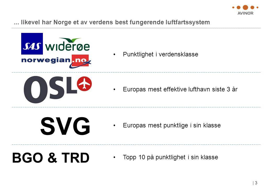 | 3... likevel har Norge et av verdens best fungerende luftfartssystem SVG BGO & TRD •Punktlighet i verdensklasse •Europas mest effektive lufthavn sis