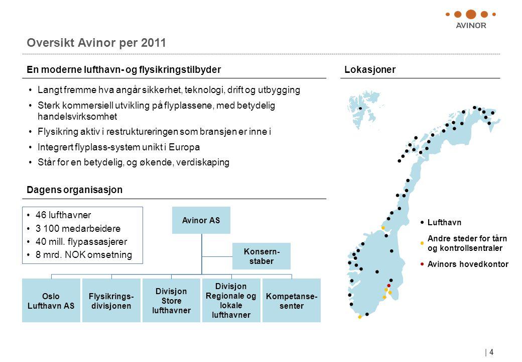 | 4 Oversikt Avinor per 2011 Lufthavn Andre steder for tårn og kontrollsentraler Avinors hovedkontor •Langt fremme hva angår sikkerhet, teknologi, dri