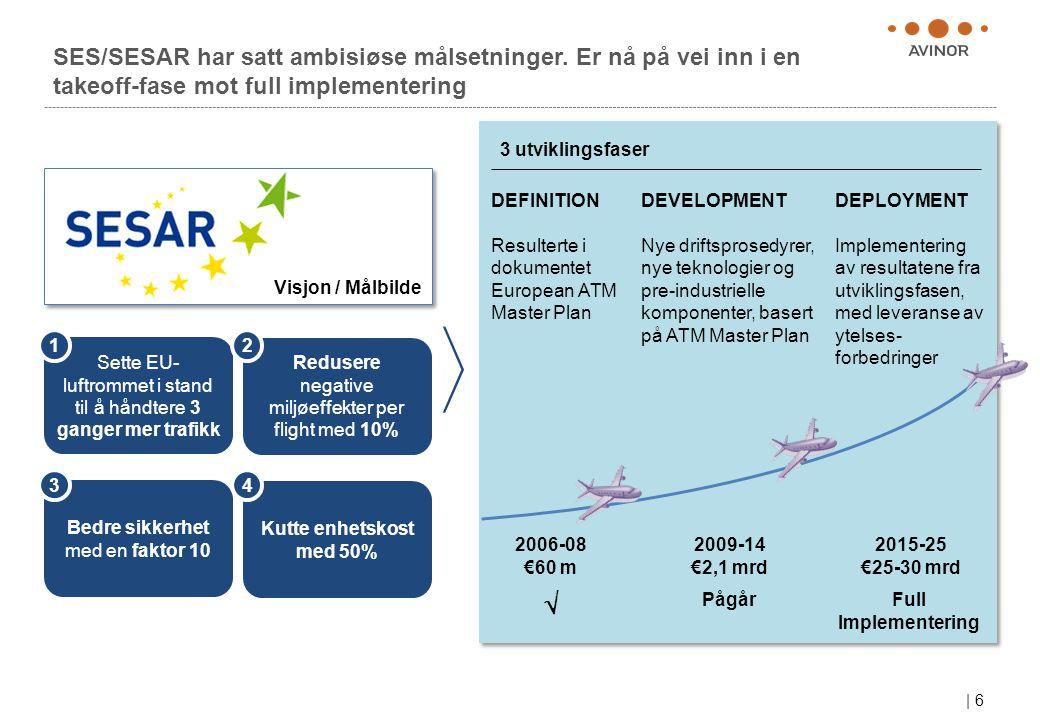 | 6 Sette EU- luftrommet i stand til å håndtere 3 ganger mer trafikk Bedre sikkerhet med en faktor 10 Redusere negative miljøeffekter per flight med 1