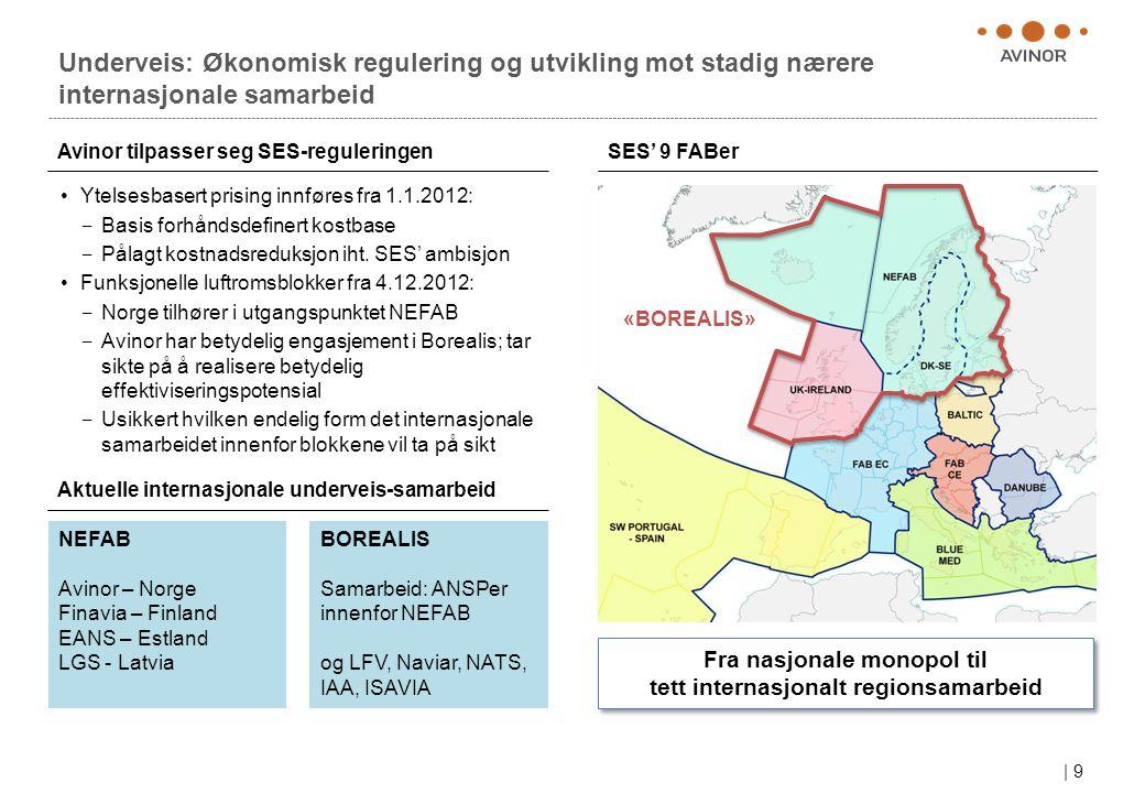 | 9 •Ytelsesbasert prising innføres fra 1.1.2012: ‒ Basis forhåndsdefinert kostbase ‒ Pålagt kostnadsreduksjon iht. SES' ambisjon •Funksjonelle luftro