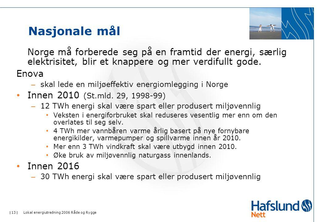  13  Lokal energiutredning 2006 Råde og Rygge Nasjonale mål Norge må forberede seg på en framtid der energi, særlig elektrisitet, blir et knappere og mer verdifullt gode.
