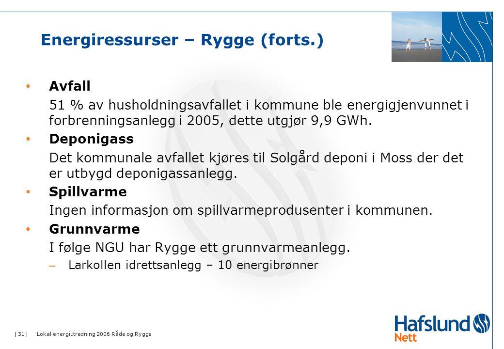  31  Lokal energiutredning 2006 Råde og Rygge Energiressurser – Rygge (forts.) • Avfall 51 % av husholdningsavfallet i kommune ble energigjenvunnet i forbrenningsanlegg i 2005, dette utgjør 9,9 GWh.