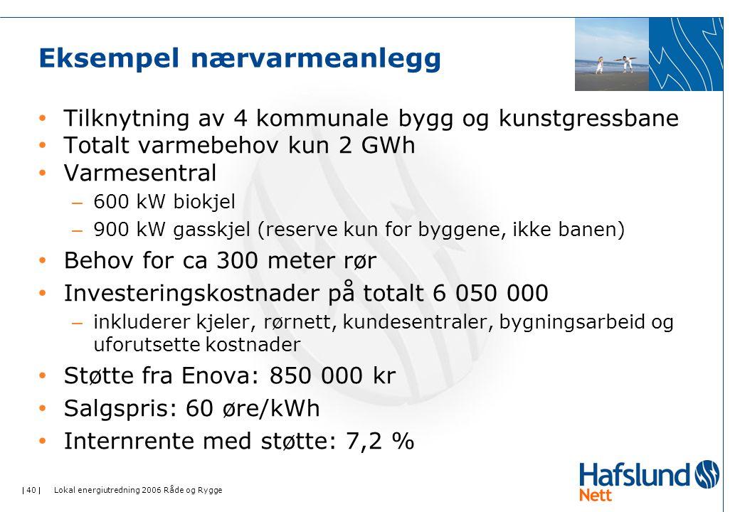  40  Lokal energiutredning 2006 Råde og Rygge Eksempel nærvarmeanlegg • Tilknytning av 4 kommunale bygg og kunstgressbane • Totalt varmebehov kun 2 GWh • Varmesentral – 600 kW biokjel – 900 kW gasskjel (reserve kun for byggene, ikke banen) • Behov for ca 300 meter rør • Investeringskostnader på totalt 6 050 000 – inkluderer kjeler, rørnett, kundesentraler, bygningsarbeid og uforutsette kostnader • Støtte fra Enova: 850 000 kr • Salgspris: 60 øre/kWh • Internrente med støtte: 7,2 %
