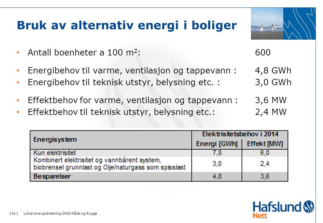  41  Lokal energiutredning 2006 Råde og Rygge Bruk av alternativ energi i boliger • Antall boenheter a 100 m 2 :600 • Energibehov til varme, ventilasjon og tappevann : 4,8 GWh • Energibehov til teknisk utstyr, belysning etc.