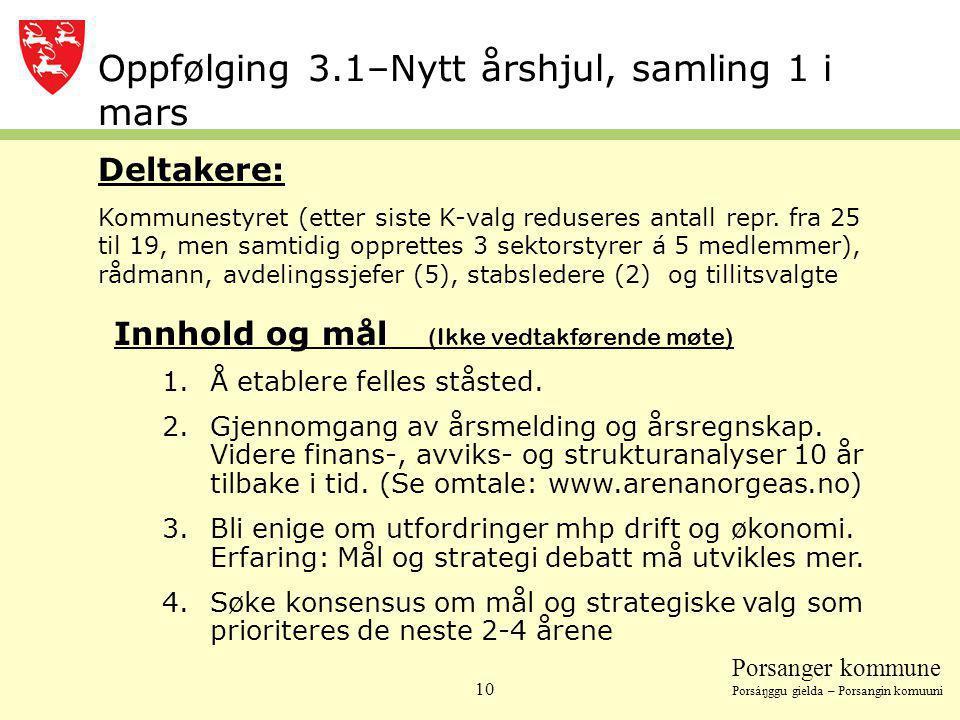 Porsanger kommune Porsáŋggu gielda – Porsangin komuuni 10 Oppfølging 3.1–Nytt årshjul, samling 1 i mars Innhold og mål (Ikke vedtakførende møte) 1.Å e