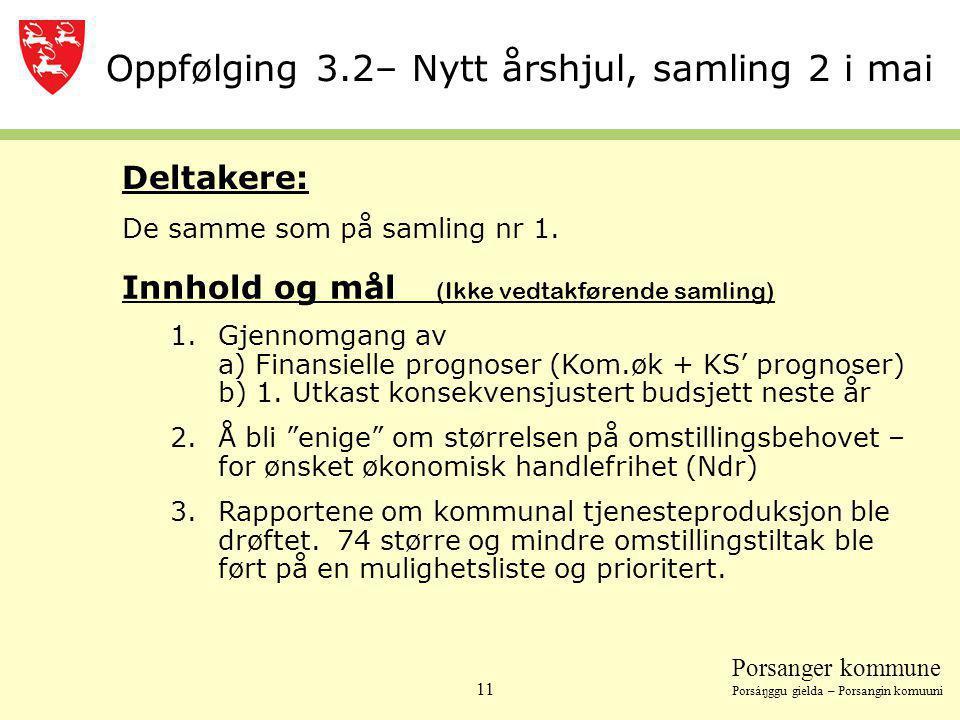 Porsanger kommune Porsáŋggu gielda – Porsangin komuuni 11 Oppfølging 3.2– Nytt årshjul, samling 2 i mai Innhold og mål (Ikke vedtakførende samling) 1.