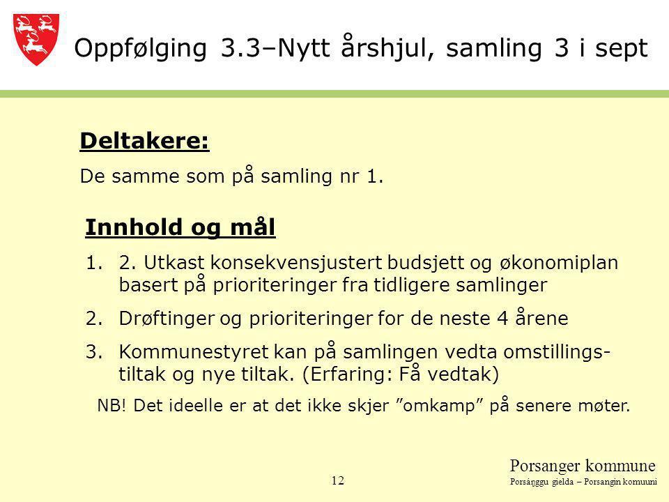 Porsanger kommune Porsáŋggu gielda – Porsangin komuuni 12 Oppfølging 3.3–Nytt årshjul, samling 3 i sept Innhold og mål 1.2. Utkast konsekvensjustert b