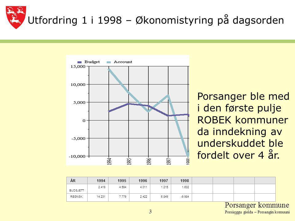 Porsanger kommune Porsáŋggu gielda – Porsangin komuuni 4 Utfordring 2 – Veksten i netto renter og avdrag måtte avta ÅR 1994 1995 1996 1997 1998 BUDSJETT 9.448 6.537 11.144 10.655 13.312 REGNSK.