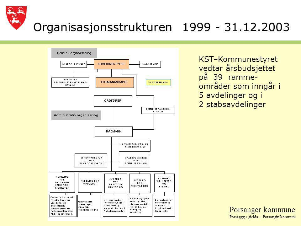 Porsanger kommune Porsáŋggu gielda – Porsangin komuuni 5 Organisasjonsstrukturen 1999 - 31.12.2003 KST–Kommunestyret vedtar årsbudsjettet på 39 ramme-