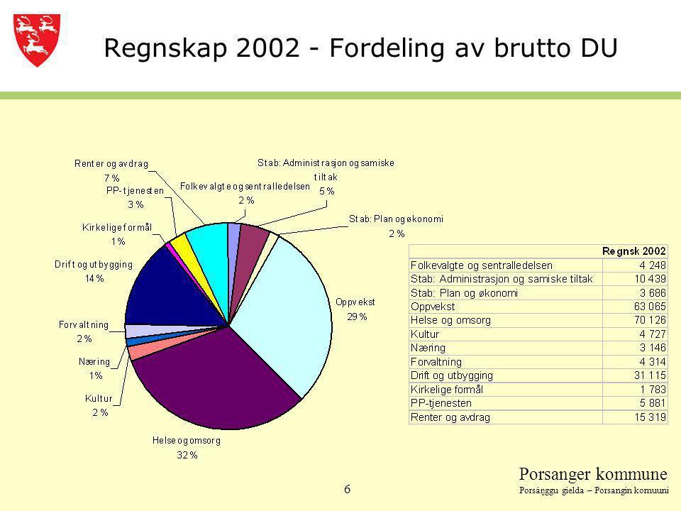Porsanger kommune Porsáŋggu gielda – Porsangin komuuni 7 Utfordringene iverksatt gjennom akse 2 og 3 Akse 1: Eksterne rammebetingelser (ingen lokal påvirkning) > Statlige rammeoverføringer > Rentenivå, lønns- og prisvekst.
