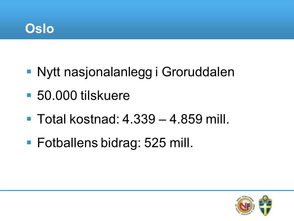 Oslo  Nytt nasjonalanlegg i Groruddalen  50.000 tilskuere  Total kostnad: 4.339 – 4.859 mill.