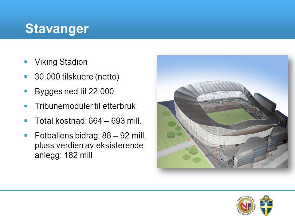 Stavanger  Viking Stadion  30.000 tilskuere (netto)  Bygges ned til 22.000  Tribunemoduler til etterbruk  Total kostnad: 664 – 693 mill.