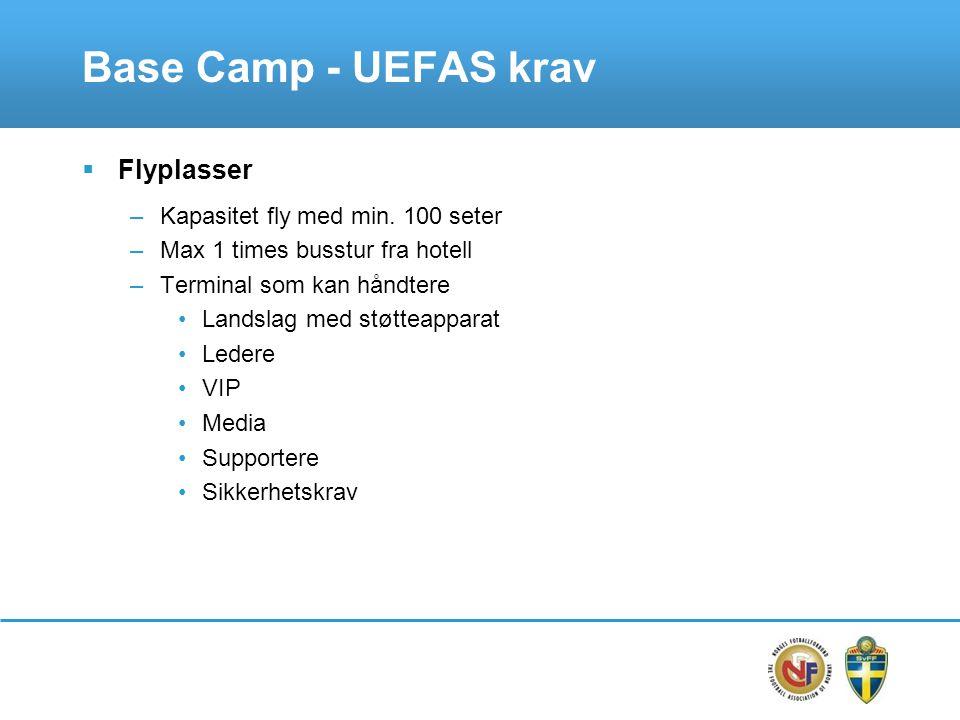 Base Camp - UEFAS krav  Flyplasser –Kapasitet fly med min.