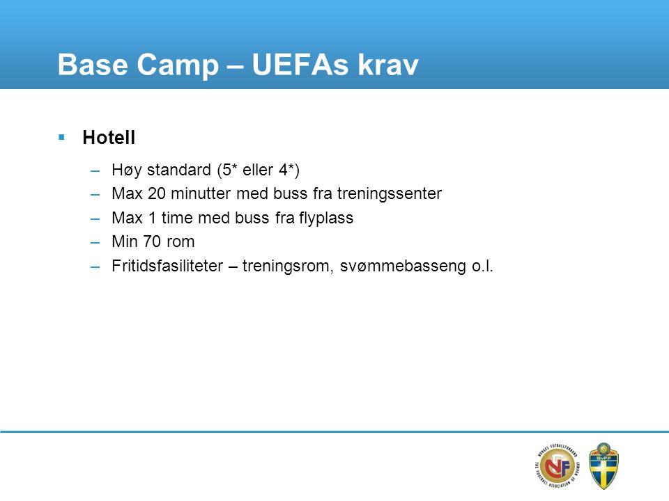 Base Camp – UEFAs krav  Hotell –Høy standard (5* eller 4*) –Max 20 minutter med buss fra treningssenter –Max 1 time med buss fra flyplass –Min 70 rom –Fritidsfasiliteter – treningsrom, svømmebasseng o.l.